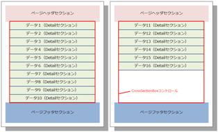 CrossSectionBoxコントロールを使用した場合のページ描画イメージ