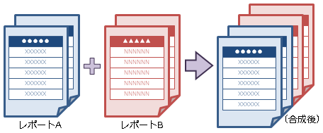 ページ単位で追加・挿入する方法