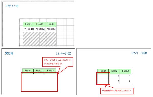 1ページ目のTableに出力するデータが存在しないとき、2ページ目以降の1列目が表示されない
